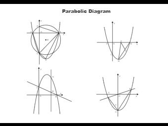 Parabolic Curve Example