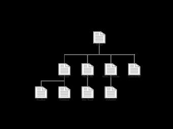 Product development sitemap