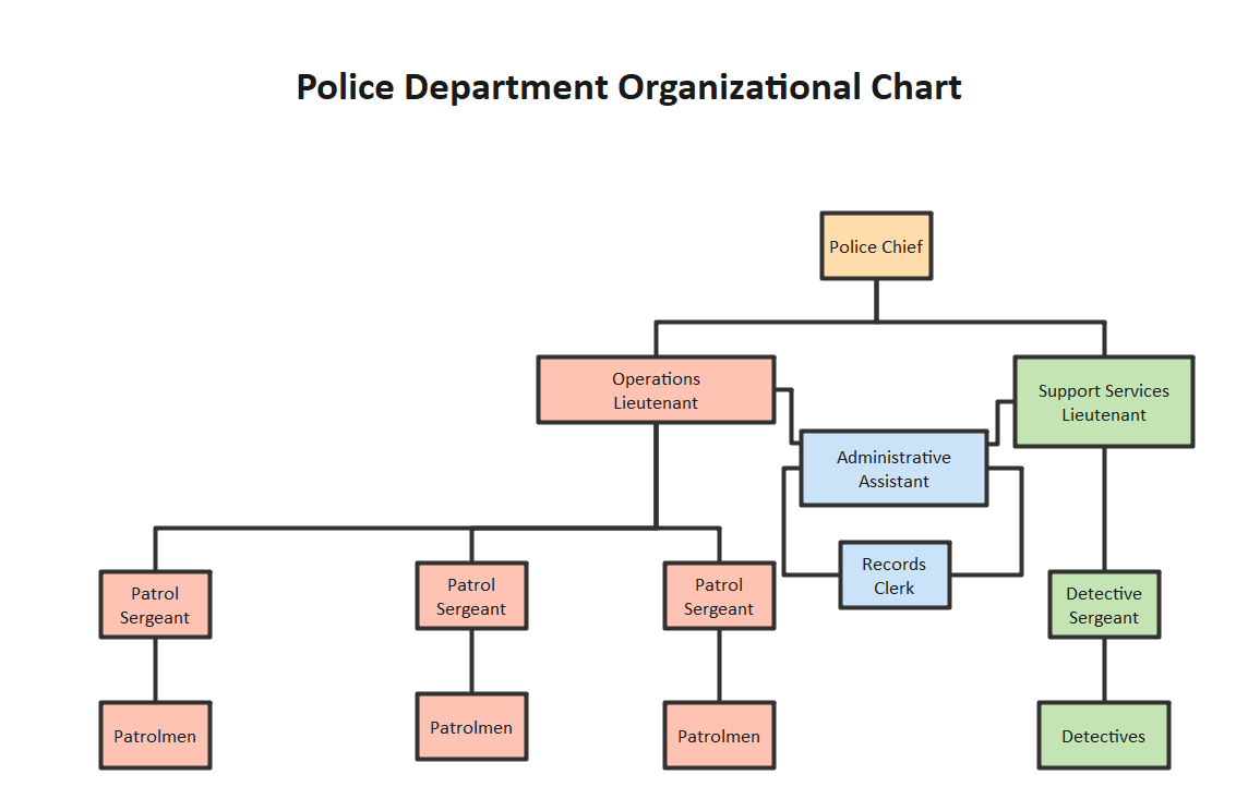 Software architectural diagram