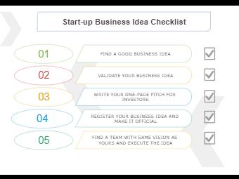 Start up business idea checklist