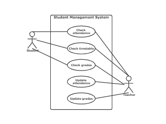 uml use case student management system