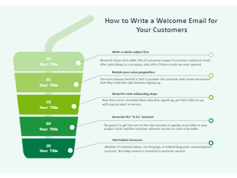 Welcome Email Guide