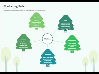 Marketing Role Block Diagram