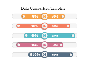Data Comparison Template