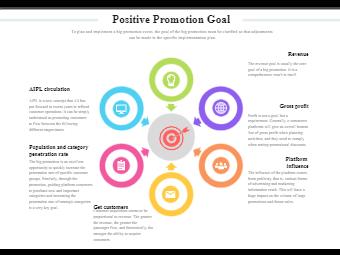 Positive Promotion Goal