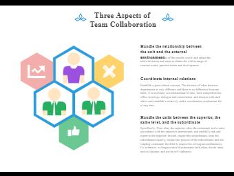 Three Aspects of Team Collaboration