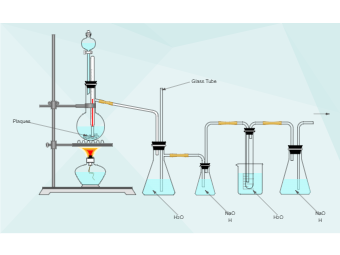 Chemical Experiment Illustration
