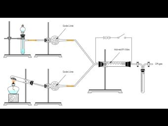 Chemical Experimental Facility Illustration