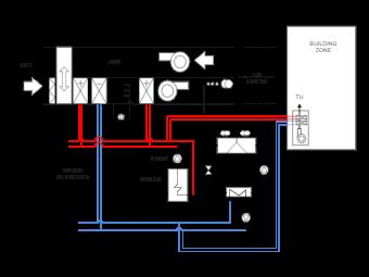 Building Zone HVAC Plan