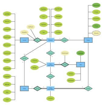 Game ER Diagram