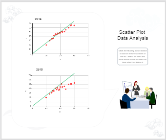 Scatter Plot Example