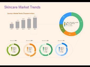 Skincare Market Trends Doughnut Chart