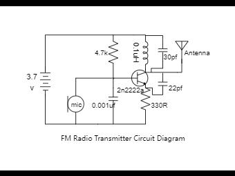 FM Radio Transmitter Circuit Diagram