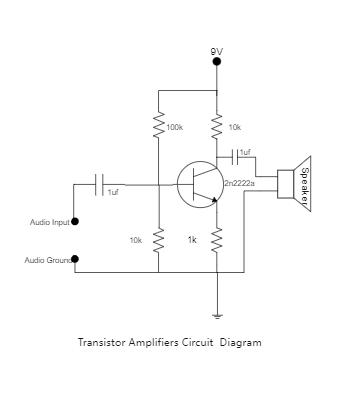 Transistor Amplifiers Circuit Diagram