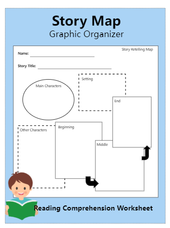 Story Map Graphic Organizer Middle School