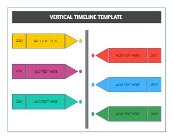 Vertical Timeline Graphic Organizer