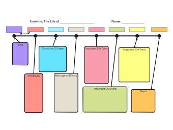 Biography Timeline Graphic Organizer