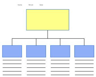 Blank Tree Map Worksheets