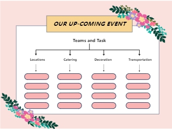 Tree Map Graphic Organizer