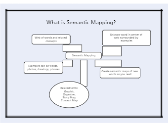 Introduction to Semantic Mapping