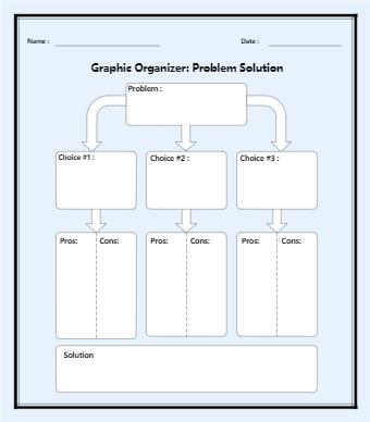 Graphic Organizer: Problem Solution