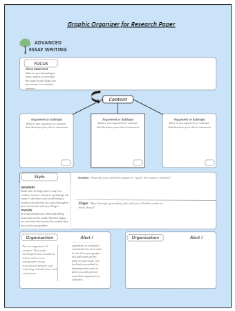 The Research Paper Graphic Organizer