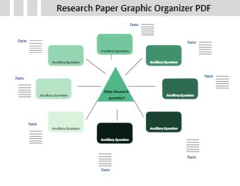 Research Paper Graphic Organizer PDF