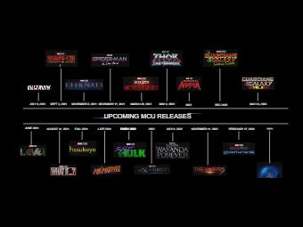 Marvel Release Timeline