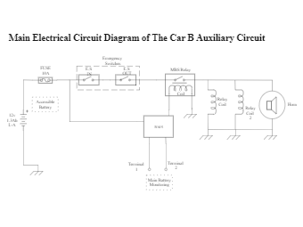 Main-Electrical-circuit-diagram-of-the-car-b-Auxiliary-circuit