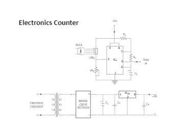 Electronics Counter Example