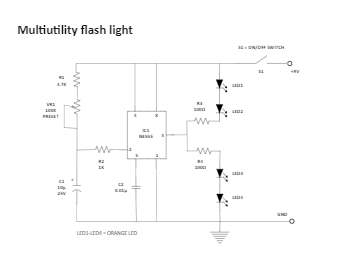 Multiutility flash light