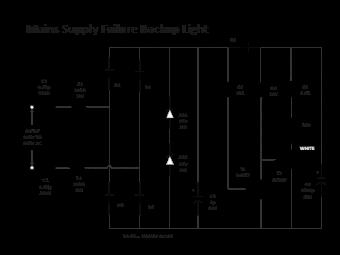 Mains Supply Failure Backup Light