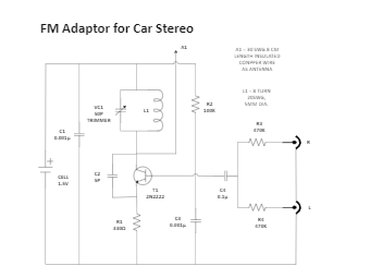 FM Adaptor for Car Stereo