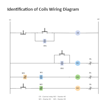Coils Identification Electrical Wiring Diagram