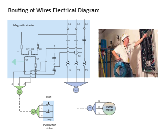 Routing of Wires Electrical Diagram