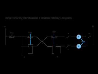 Representing Mechanical Function Diagram