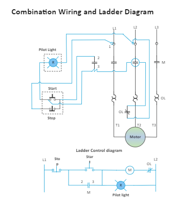 Combination Wiring and Ladder Diagram