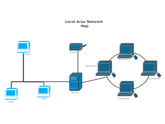 Local Area Network Map