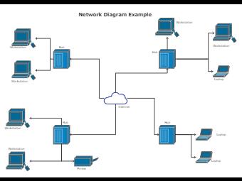Network Diagram Template