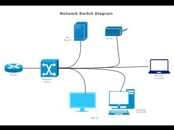 Network Switch Diagram