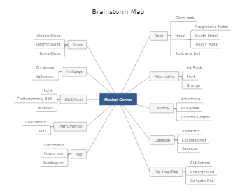 Brainstorm Map Template