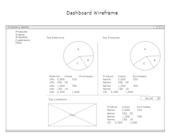 Dashboard Wireframe Template