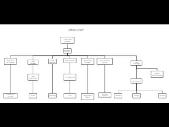 Office Chart Template