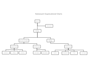 Restaurant Organizational Charts Template