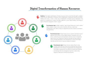 Digital Transformation of Human Resources