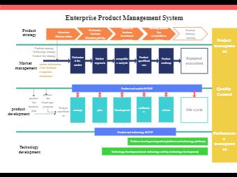 Enterprise Product Management System