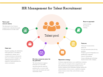 HR Management for Talent Recruitment