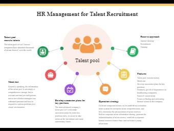 HR Management for Talent Recruitment