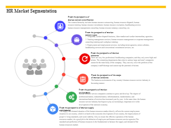 HR Market Segmentation