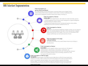 HR Market Segmentation